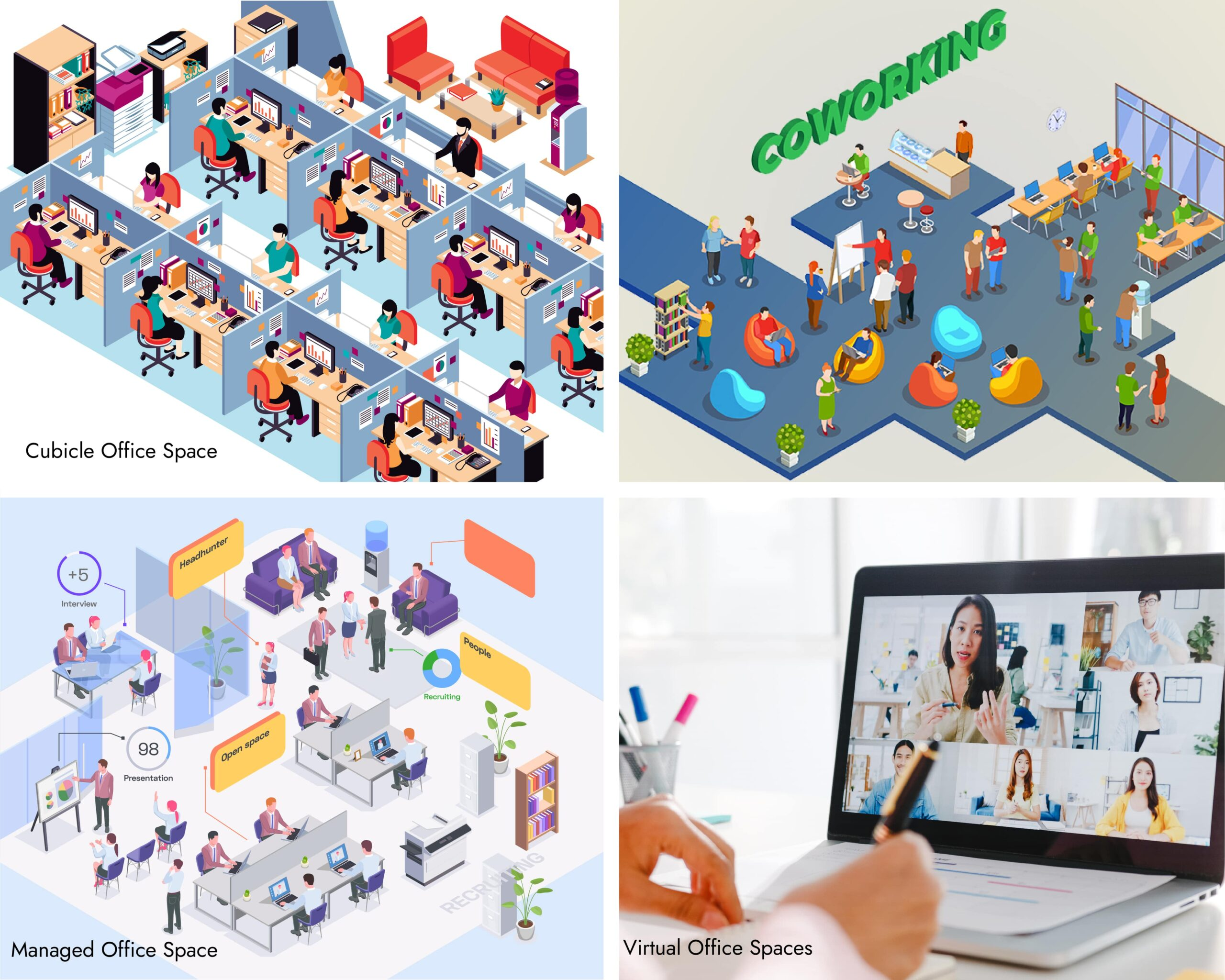 types-of-office-space-in-2021